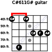 C#6/11/G# for guitar on frets 4, 8, 4, 6, 6, 6