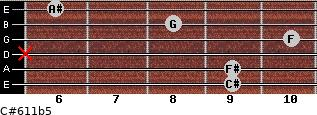 C#6/11b5 for guitar on frets 9, 9, x, 10, 8, 6