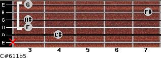 C#6/11b5 for guitar on frets x, 4, 3, 3, 7, 3