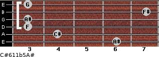 C#6/11b5/A# for guitar on frets 6, 4, 3, 3, 7, 3