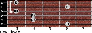 C#6/11b5/A# for guitar on frets 6, 4, 4, 3, 6, 3