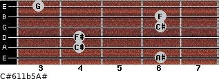C#6/11b5/A# for guitar on frets 6, 4, 4, 6, 6, 3