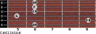 C#6/11b5/A# for guitar on frets 6, 9, 5, 6, 6, 6