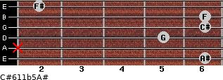 C#6/11b5/A# for guitar on frets 6, x, 5, 6, 6, 2