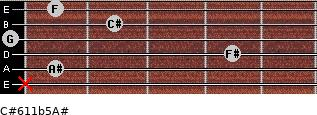 C#6/11b5/A# for guitar on frets x, 1, 4, 0, 2, 1