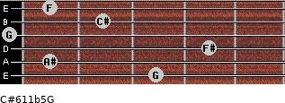 C#6/11b5/G for guitar on frets 3, 1, 4, 0, 2, 1