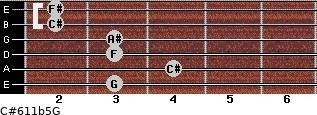 C#6/11b5/G for guitar on frets 3, 4, 3, 3, 2, 2
