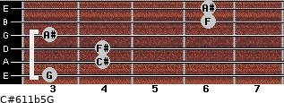 C#6/11b5/G for guitar on frets 3, 4, 4, 3, 6, 6