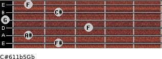 C#6/11b5/Gb for guitar on frets 2, 1, 3, 0, 2, 1
