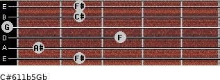 C#6/11b5/Gb for guitar on frets 2, 1, 3, 0, 2, 2