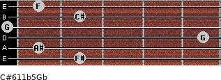 C#6/11b5/Gb for guitar on frets 2, 1, 5, 0, 2, 1