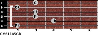 C#6/11b5/Gb for guitar on frets 2, 4, 3, 3, 2, 3