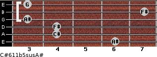 C#6/11b5sus/A# for guitar on frets 6, 4, 4, 3, 7, 3