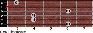 C#6/11b5sus/A# for guitar on frets 6, 4, 4, 6, x, 3