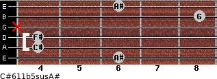 C#6/11b5sus/A# for guitar on frets 6, 4, 4, x, 8, 6