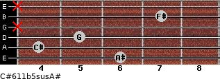 C#6/11b5sus/A# for guitar on frets 6, 4, 5, x, 7, x