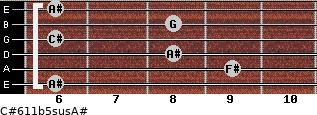 C#6/11b5sus/A# for guitar on frets 6, 9, 8, 6, 8, 6