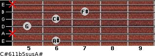 C#6/11b5sus/A# for guitar on frets 6, x, 5, 6, 7, x