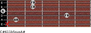 C#6/11b5sus/A# for guitar on frets x, 1, 4, 0, 2, 2