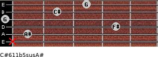 C#6/11b5sus/A# for guitar on frets x, 1, 4, 0, 2, 3