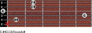 C#6/11b5sus/A# for guitar on frets x, 1, 5, 0, 2, 2