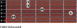 C#6/11b5sus/A# for guitar on frets x, 1, 5, 3, 2, 2