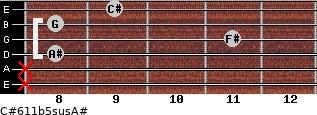 C#6/11b5sus/A# for guitar on frets x, x, 8, 11, 8, 9
