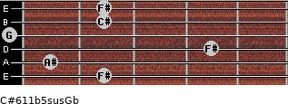 C#6/11b5sus/Gb for guitar on frets 2, 1, 4, 0, 2, 2