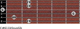 C#6/11b5sus/Gb for guitar on frets 2, 1, 5, 0, 2, 2