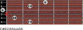 C#6/11b5sus/Gb for guitar on frets 2, 1, x, 0, 2, 3