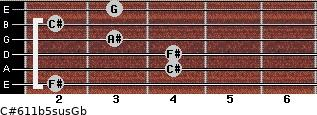 C#6/11b5sus/Gb for guitar on frets 2, 4, 4, 3, 2, 3