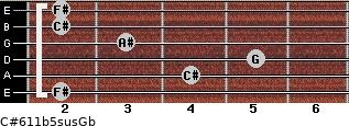 C#6/11b5sus/Gb for guitar on frets 2, 4, 5, 3, 2, 2