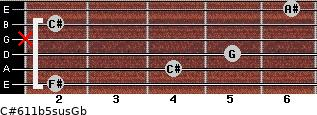 C#6/11b5sus/Gb for guitar on frets 2, 4, 5, x, 2, 6