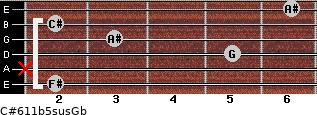 C#6/11b5sus/Gb for guitar on frets 2, x, 5, 3, 2, 6