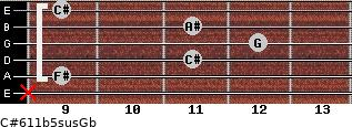 C#6/11b5sus/Gb for guitar on frets x, 9, 11, 12, 11, 9