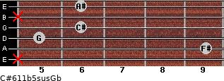 C#6/11b5sus/Gb for guitar on frets x, 9, 5, 6, x, 6