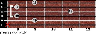 C#6/11b5sus/Gb for guitar on frets x, 9, 8, 11, 8, 9