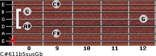 C#6/11b5sus/Gb for guitar on frets x, 9, 8, 12, 8, 9