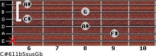 C#6/11b5sus/Gb for guitar on frets x, 9, 8, 6, 8, 6