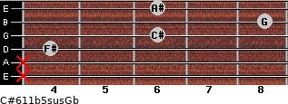 C#6/11b5sus/Gb for guitar on frets x, x, 4, 6, 8, 6