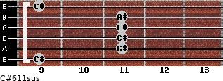C#6/11sus for guitar on frets 9, 11, 11, 11, 11, 9