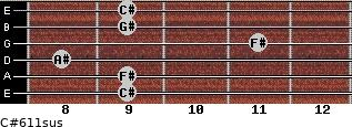 C#6/11sus for guitar on frets 9, 9, 8, 11, 9, 9
