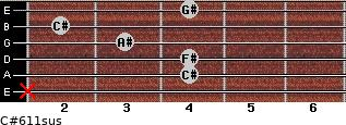 C#6/11sus for guitar on frets x, 4, 4, 3, 2, 4