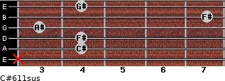 C#6/11sus for guitar on frets x, 4, 4, 3, 7, 4