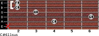 C#6/11sus for guitar on frets x, 4, 6, 3, 2, 2