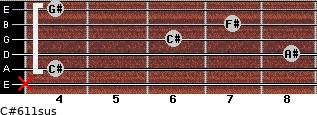 C#6/11sus for guitar on frets x, 4, 8, 6, 7, 4