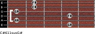 C#6/11sus/G# for guitar on frets 4, 1, 4, 1, 2, 2