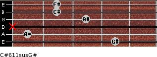 C#6/11sus/G# for guitar on frets 4, 1, x, 3, 2, 2