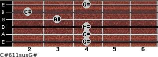 C#6/11sus/G# for guitar on frets 4, 4, 4, 3, 2, 4