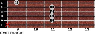 C#6/11sus/G# for guitar on frets x, 11, 11, 11, 11, 9